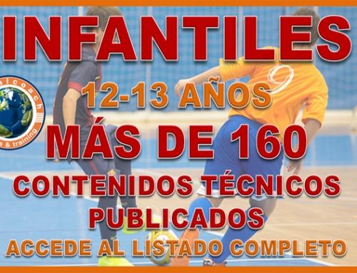 Futsalcoach. LISTADO DE CONTENIDOS PUBLICADOS PARA ENTRENAR INFANTILES