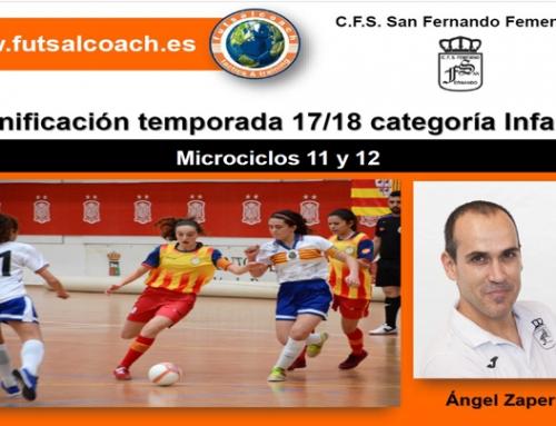 Microciclos 11 y 12. (4 sesiones). Planificación del C.F.S. San Fernando Femenino. Infantiles 17/18