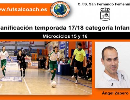 Microciclos 15 y 16. (4 sesiones). Planificación del C.F.S. San Fernando Femenino. Infantiles 17/18