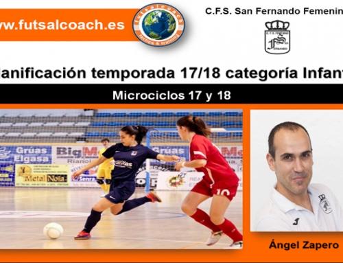 Microciclos 17 y 18. (4 sesiones). Planificación del C.F.S. San Fernando Femenino. Infantiles 17/18