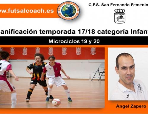 Microciclos 19 y 20. (4 sesiones). Planificación del C.F.S. San Fernando Femenino. Infantiles 17/18
