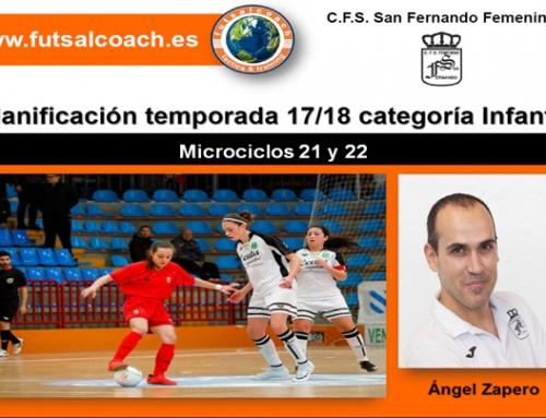 Microciclos 21 y 22. (4 sesiones). Planificación del C.F.S. San Fernando Femenino. Infantiles 17/18
