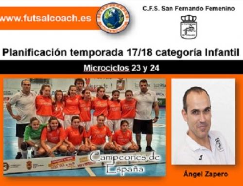 Microciclos 23 y 24. (4 sesiones). Planificación del C.F.S. San Fernando Femenino. Infantiles 17/18